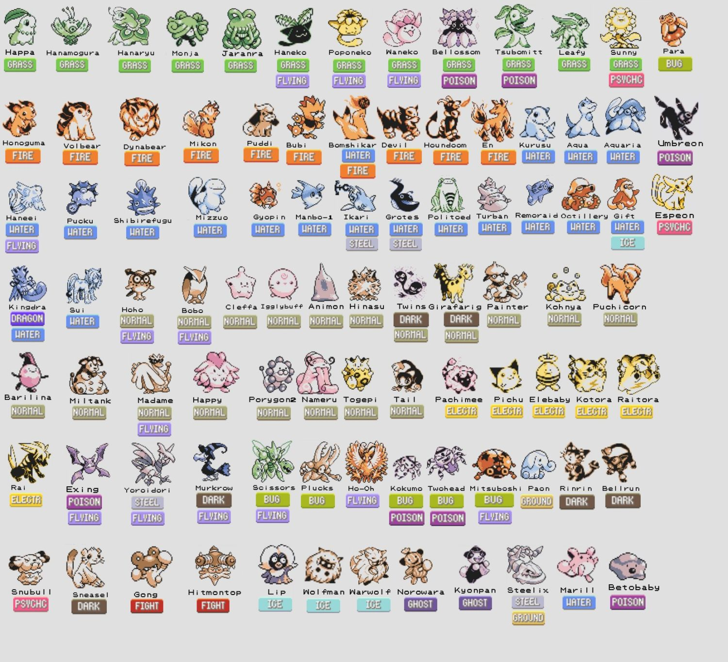 Here's A Look At Prototype Pokemon With Names And Typing