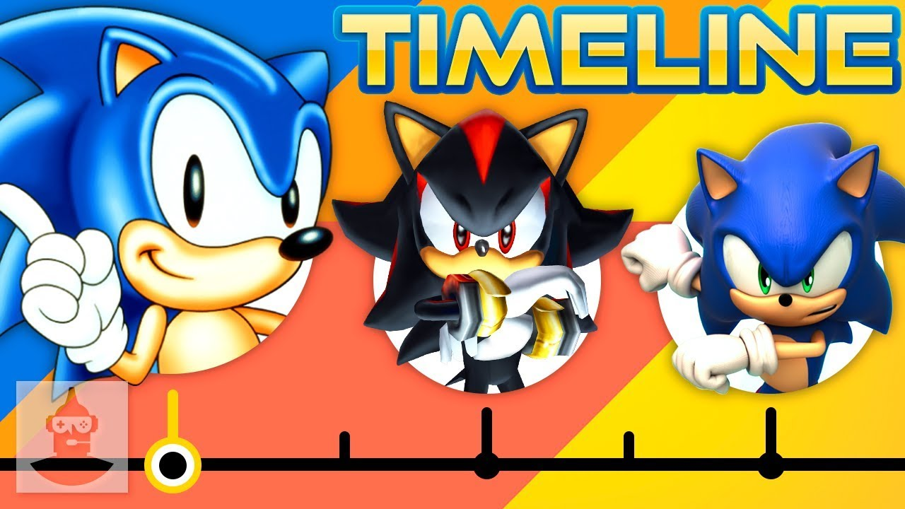 A Look At Sonic The Hedgehog's Timeline