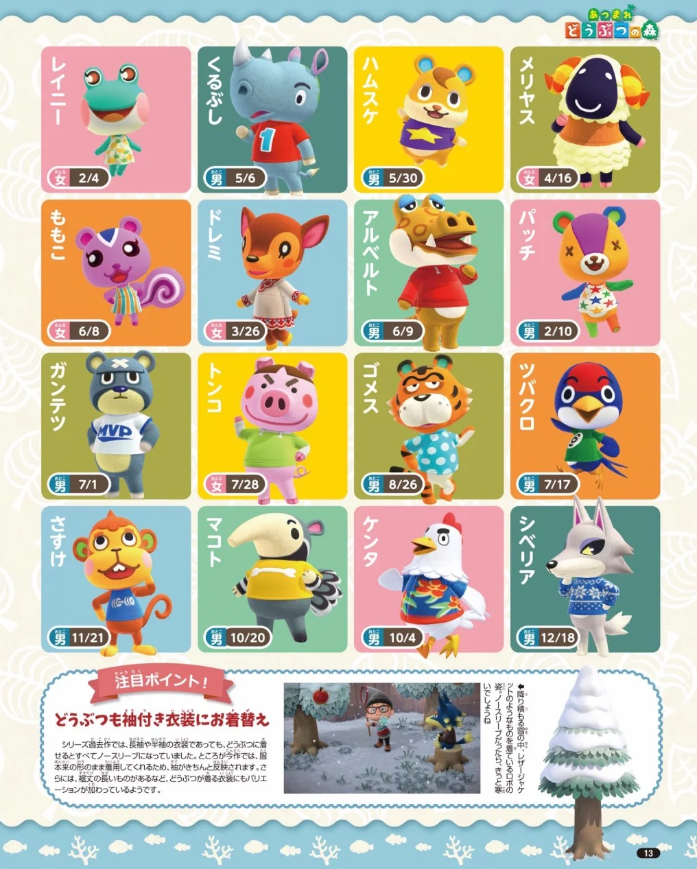 More Animal Crossing New Horizons Art Released Shows Villagers